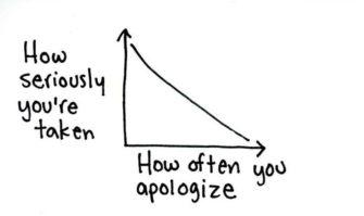 Apology-graph