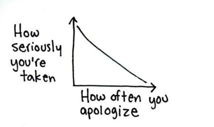 Apology Graph