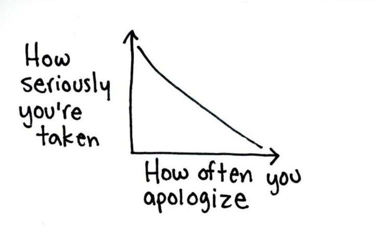 Apology-graph