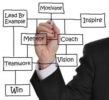 The Magnetic Manager: Becoming the Best Boss You Can Be
