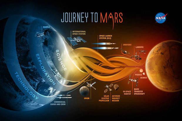 Journey to mars 100583666 primary.idge